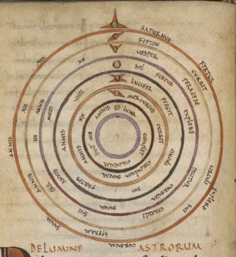 Star item an early medieval sketch of the planets medieval cottonmsdomitianaif023v detail of a diagram of the planets ccuart Gallery