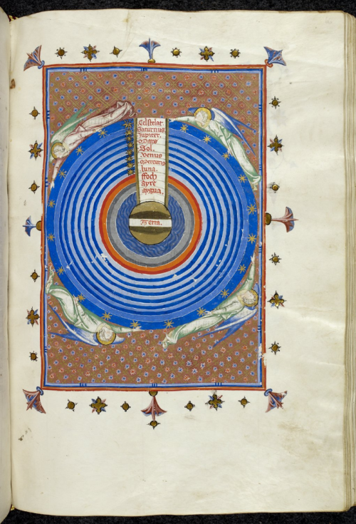 A page from a 14th-century manuscript, showing a circular diagram of the spheres of the Ptolemaic system.