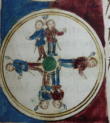 A detail from a medieval manuscript, showing a diagram that uses human figures to demonstrate the round shape of the Earth.