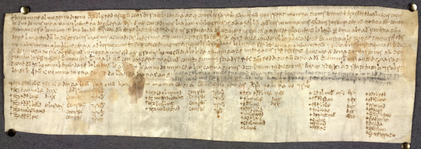 A 9th-century charter issued by King Alfred and Archbishop Æthelred of Canterbury.